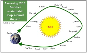 Assessing2013_BlogPic