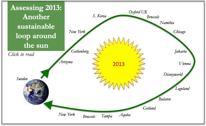 Assessing 2013: Another sustainable loop around the sun
